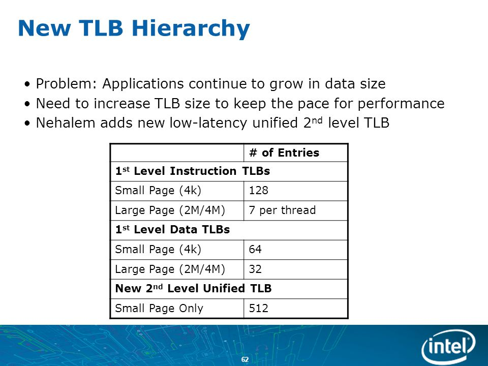 New TLB Hierarchy Problem: Applications continue to grow in data size