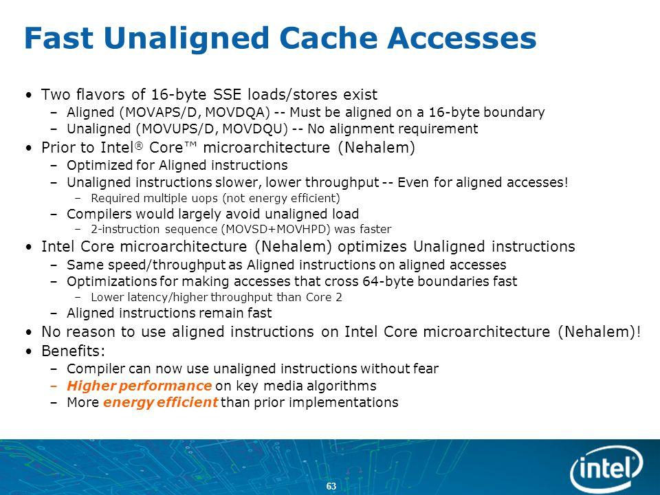 Fast Unaligned Cache Accesses