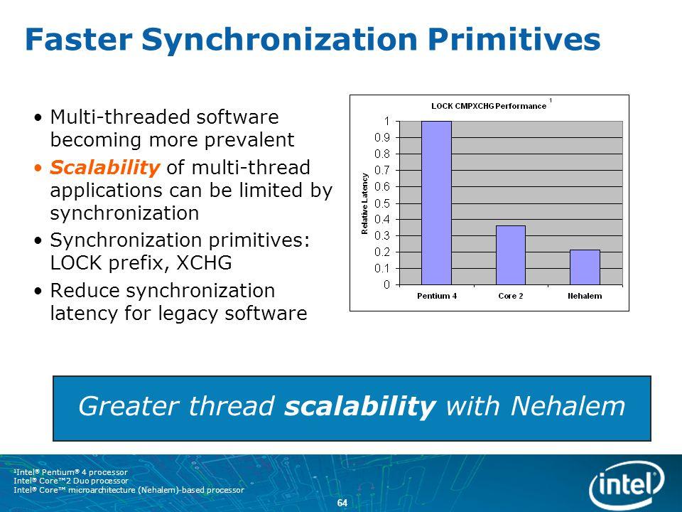 Faster Synchronization Primitives