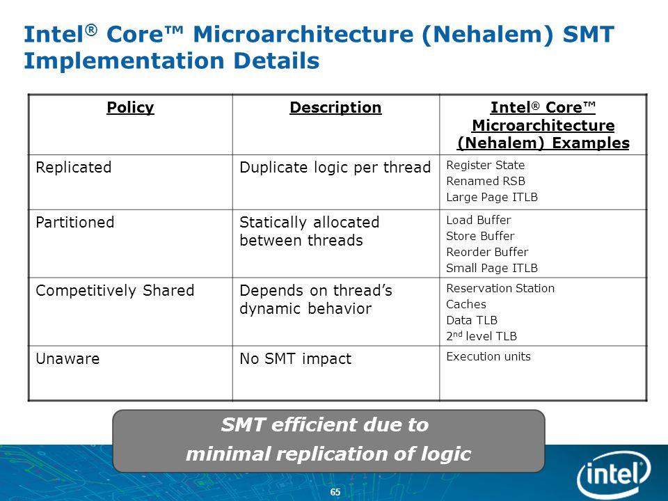 Intel® Core™ Microarchitecture (Nehalem) SMT Implementation Details