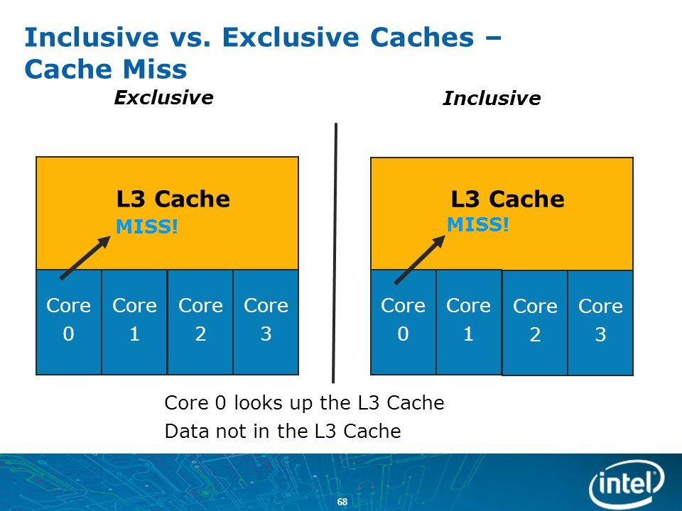 Inclusive vs. Exclusive Caches – Cache Miss