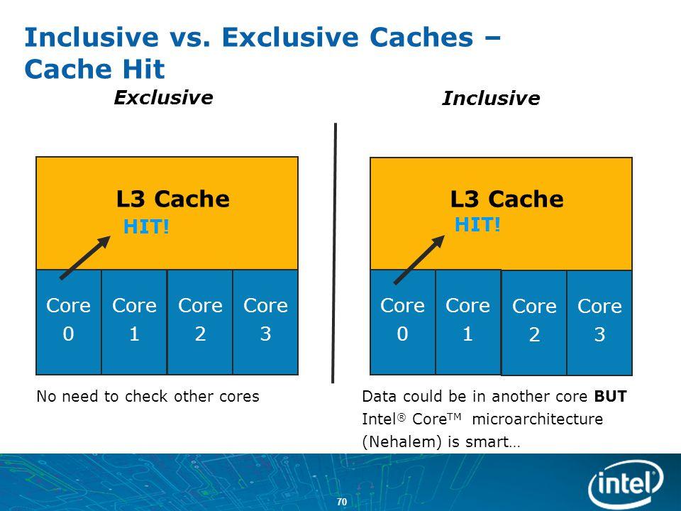 Inclusive vs. Exclusive Caches – Cache Hit