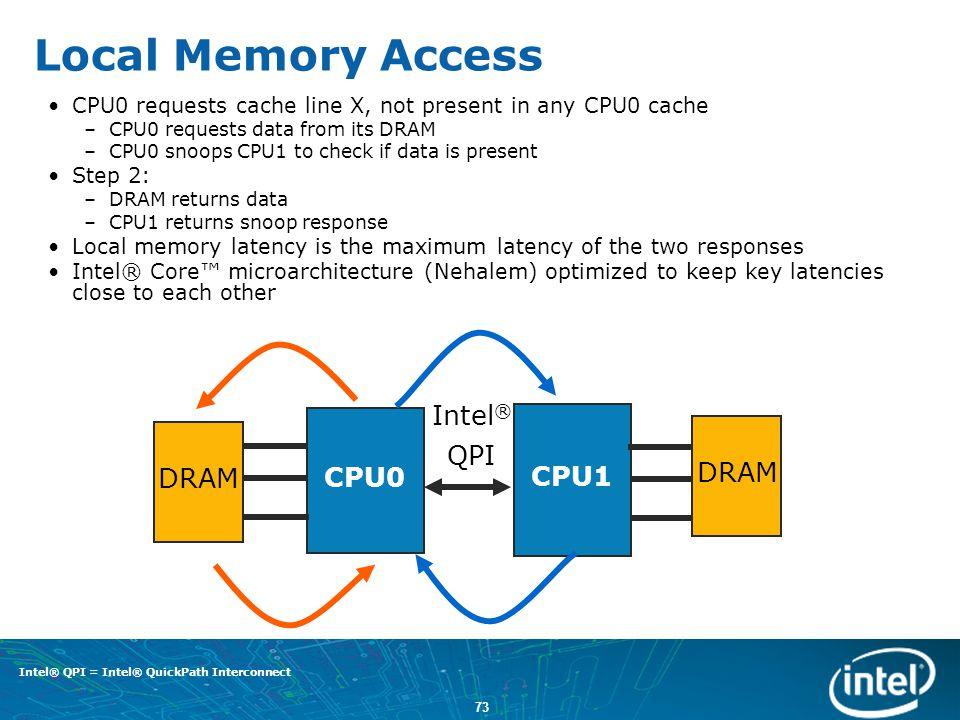 Local Memory Access Intel® QPI CPU0 CPU1 DRAM DRAM