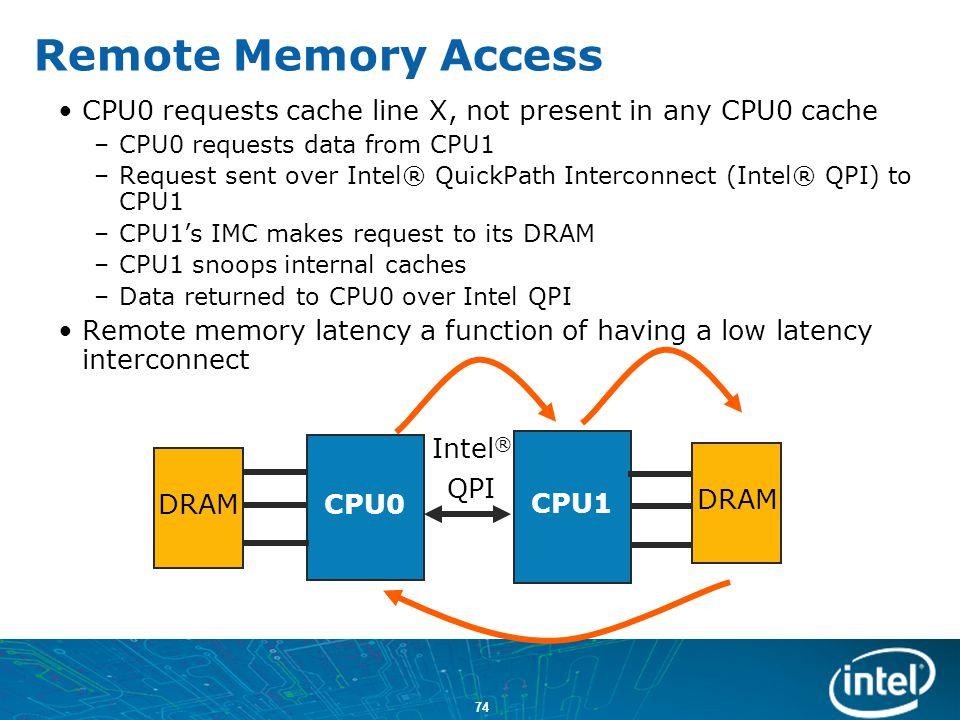 Remote Memory Access CPU0 requests cache line X, not present in any CPU0 cache. CPU0 requests data from CPU1.