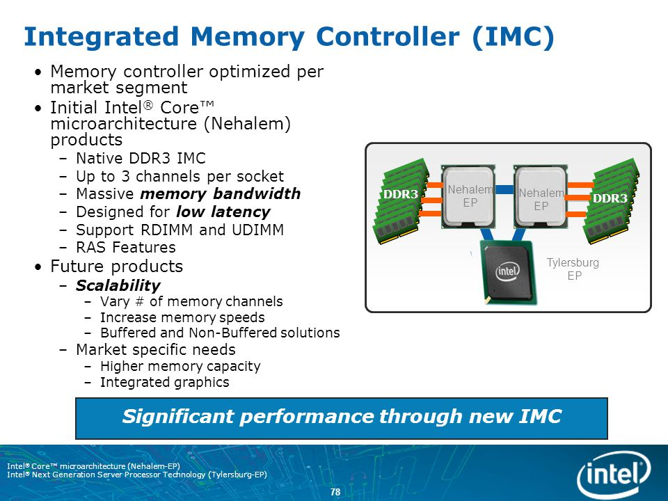 Integrated Memory Controller (IMC)