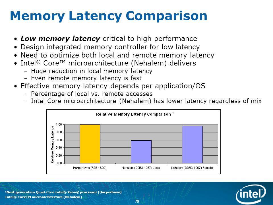 Memory Latency Comparison