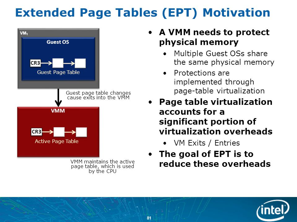 Extended Page Tables (EPT) Motivation