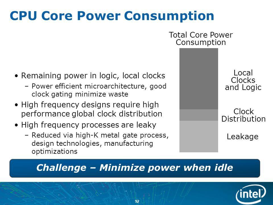 CPU Core Power Consumption