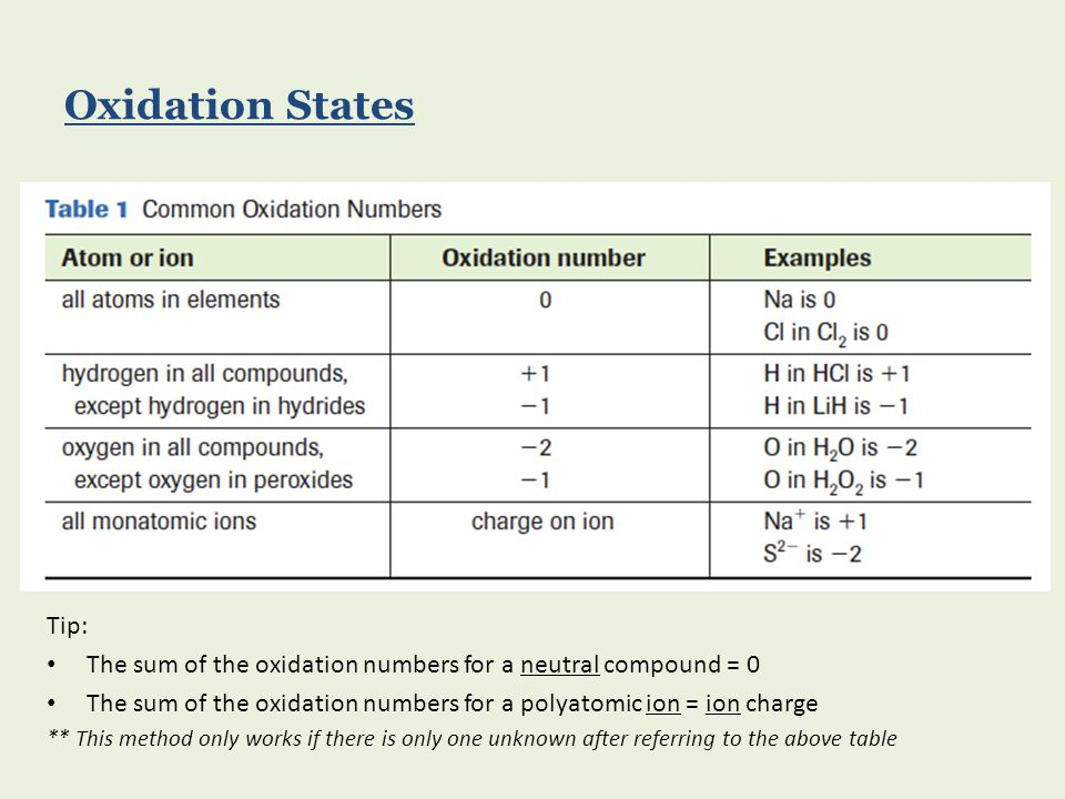 Oxidation States Tip: The sum of the oxidation numbers for a neutral compound = 0.