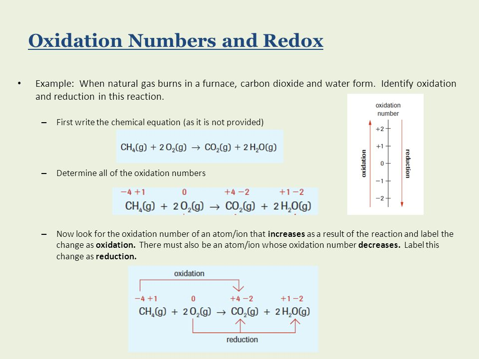 Oxidation Numbers and Redox