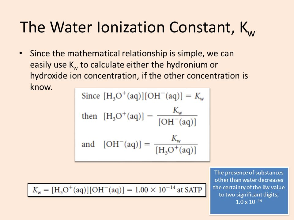 The Water Ionization Constant, Kw
