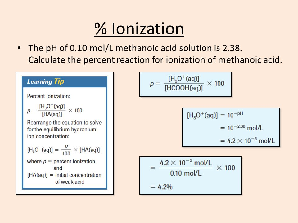 % Ionization The pH of 0.10 mol/L methanoic acid solution is 2.38.