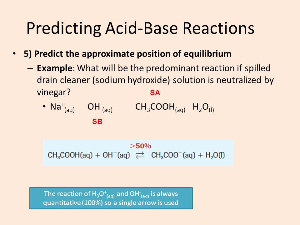 Predicting Acid-Base Reactions