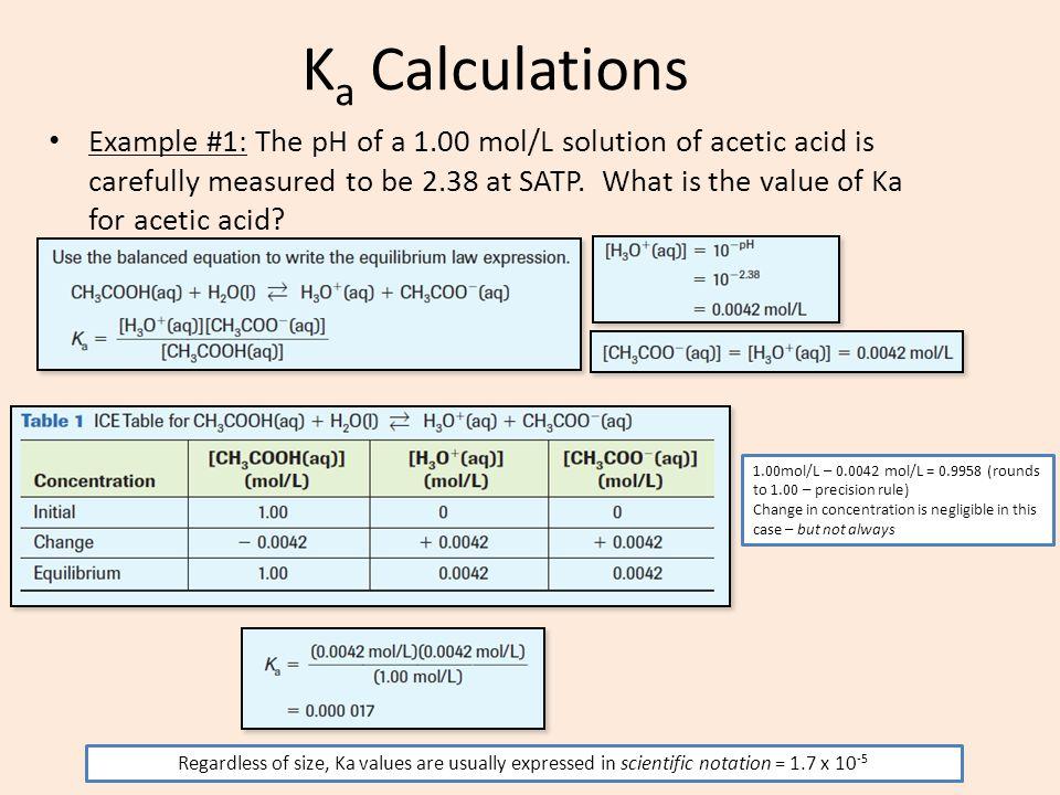 Ka Calculations