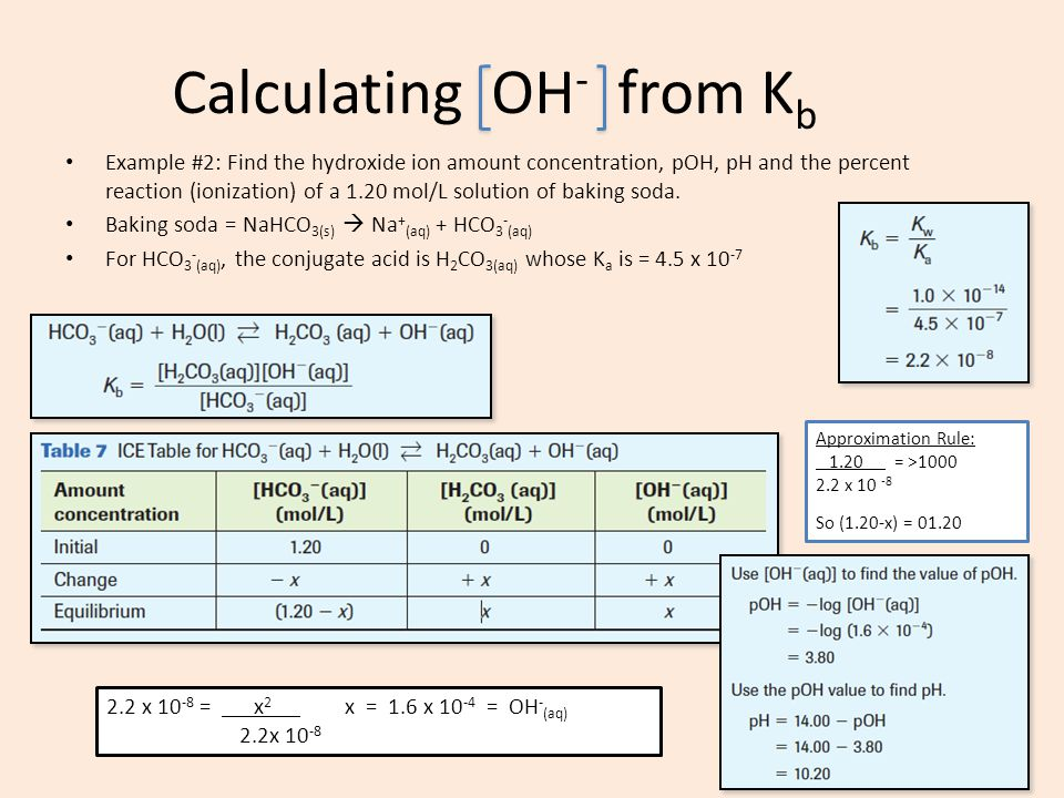 Calculating OH- from Kb