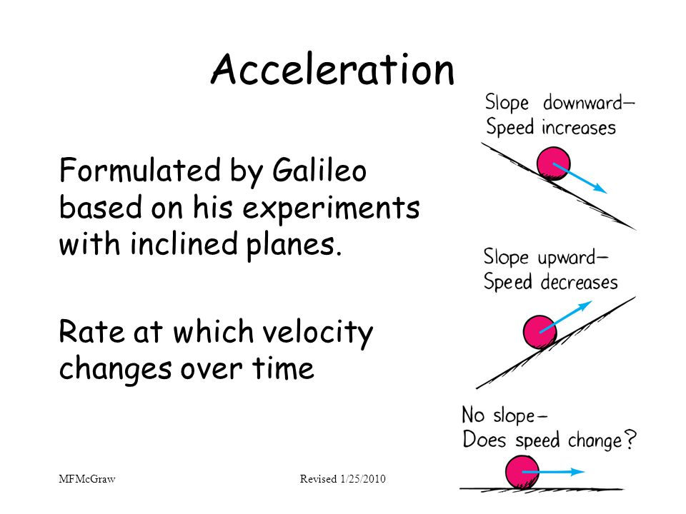 Acceleration Formulated by Galileo based on his experiments with inclined planes. Rate at which velocity changes over time.