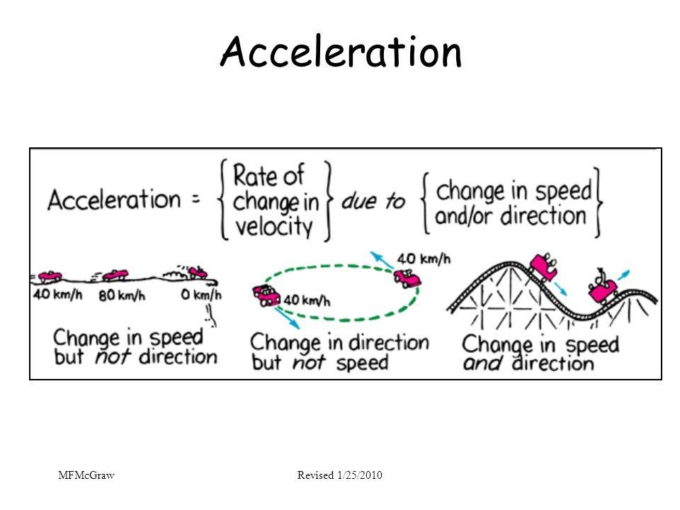 Acceleration MFMcGraw Revised 1/25/2010