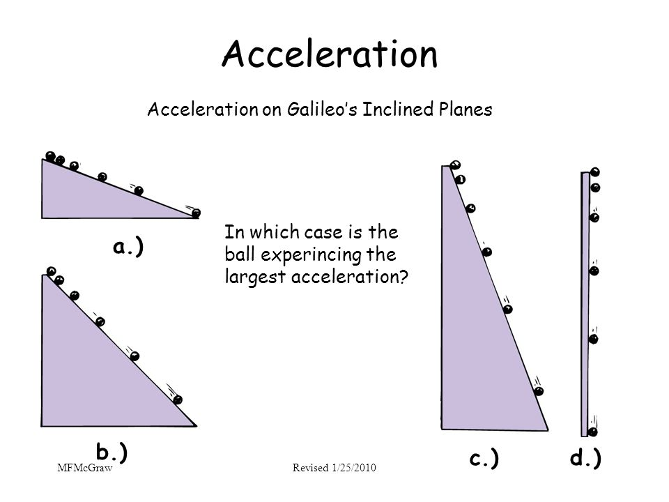 Acceleration a.) b.) c.) d.) Acceleration on Galileo's Inclined Planes