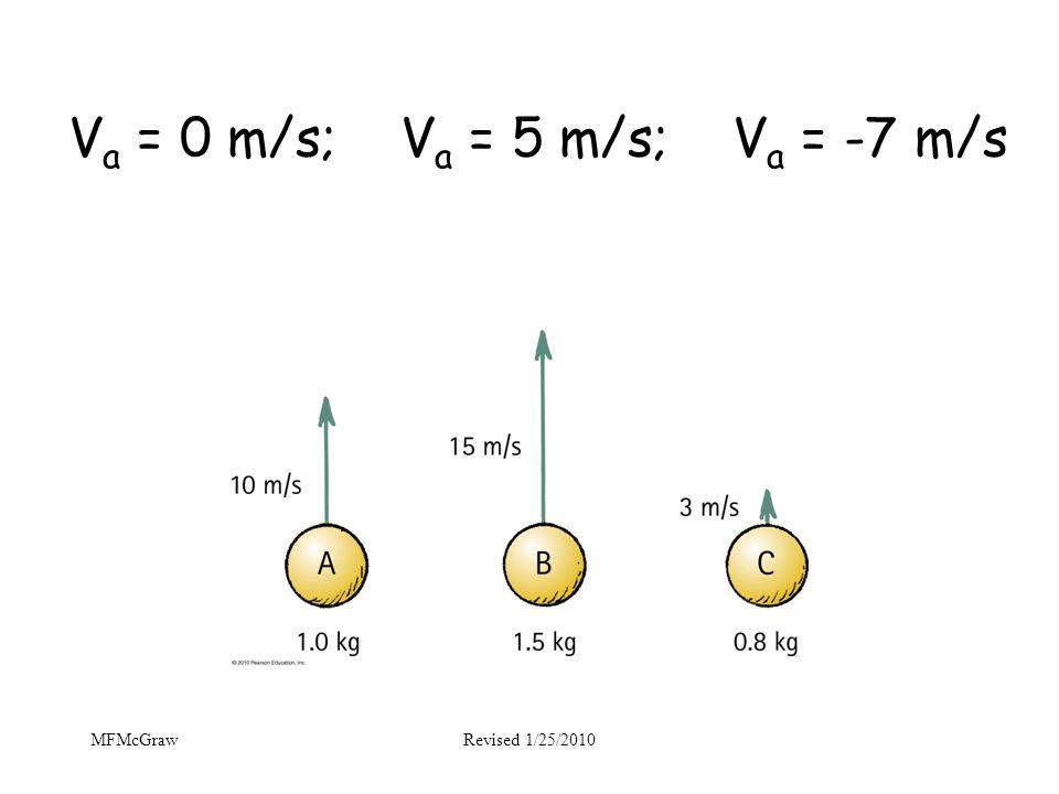Va = 0 m/s; Va = 5 m/s; Va = -7 m/s