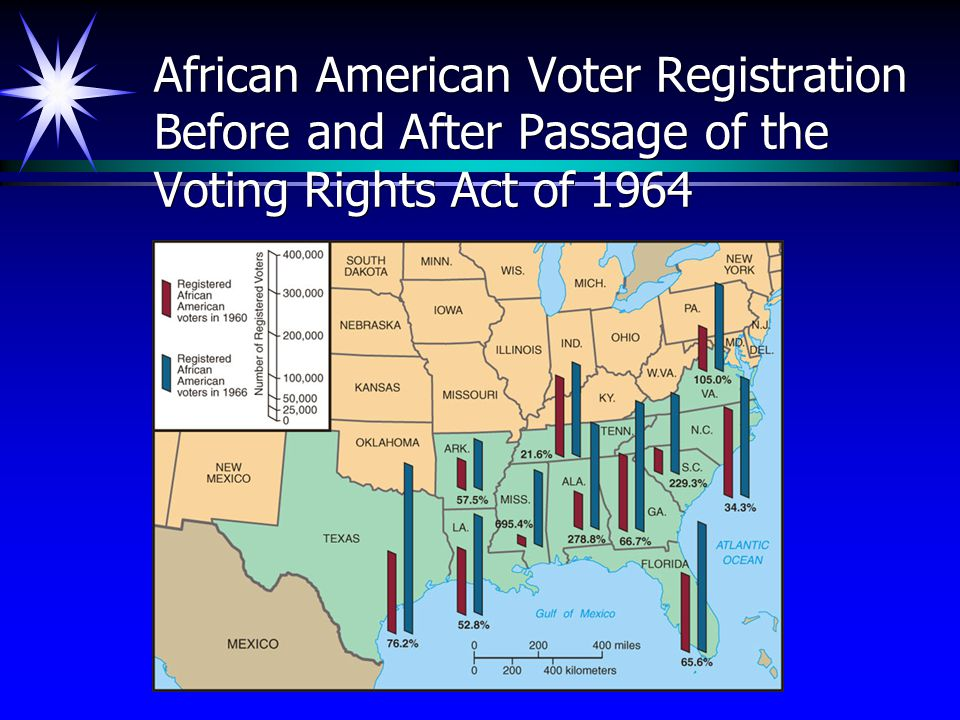 African American Voter Registration Before and After Passage of the Voting Rights Act of 1964