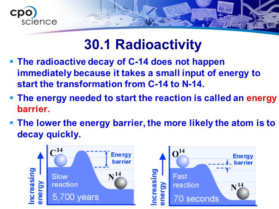 30.1 Radioactivity