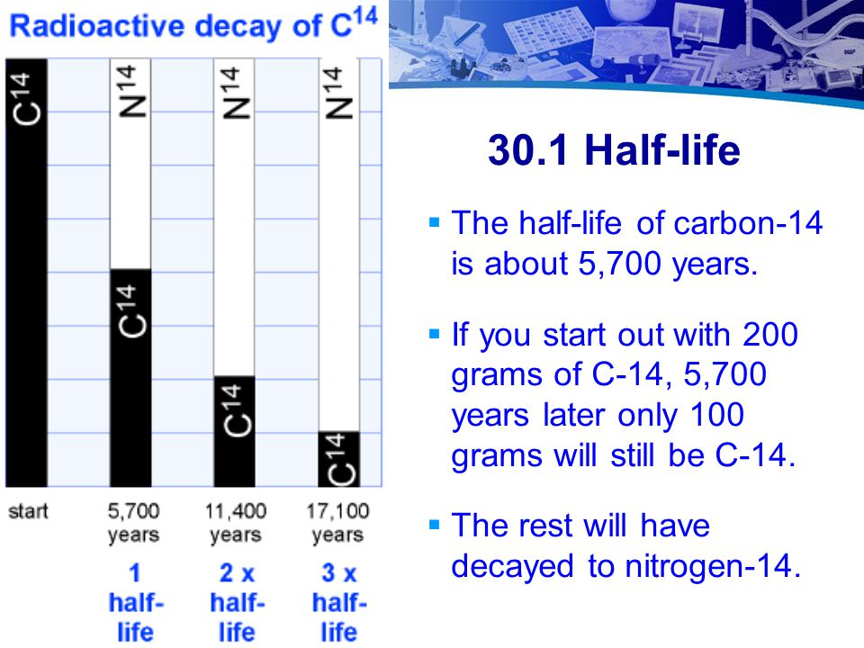 30.1 Half-life The half-life of carbon-14 is about 5,700 years.