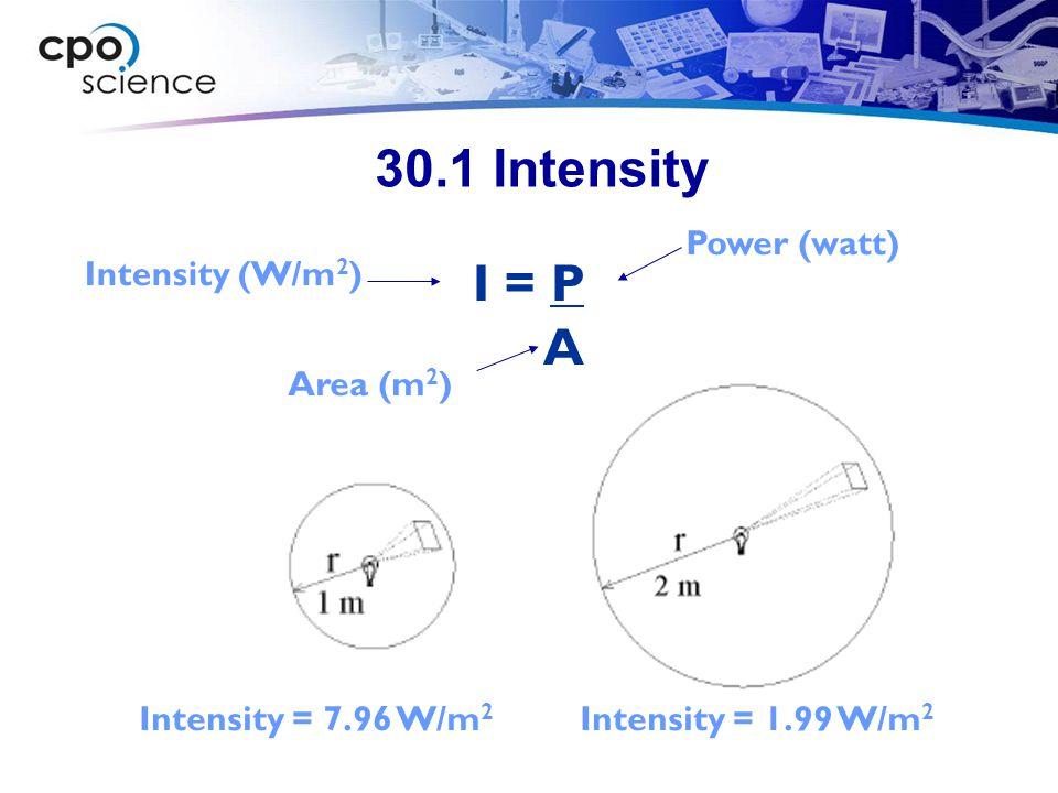 30.1 Intensity I = P A Power (watt) Intensity (W/m2) Area (m2)