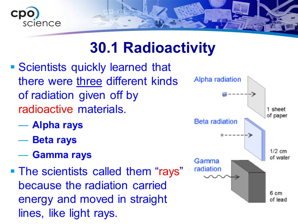30.1 Radioactivity Scientists quickly learned that there were three different kinds of radiation given off by radioactive materials.