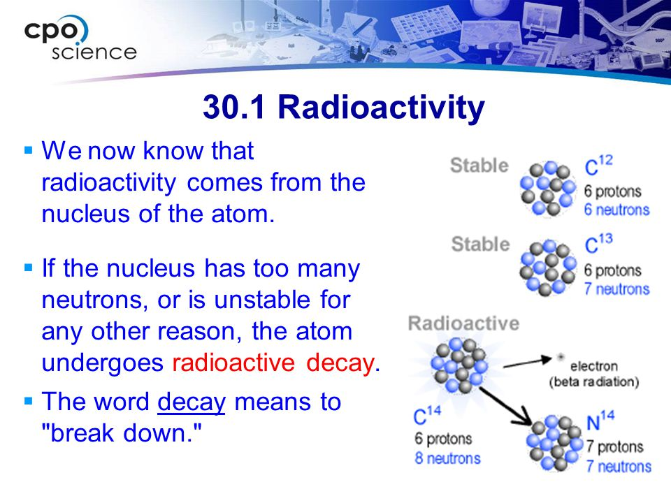 30.1 Radioactivity We now know that radioactivity comes from the nucleus of the atom.
