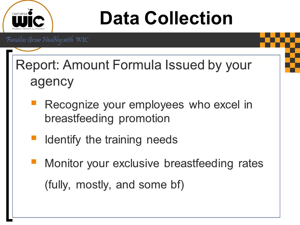 Data Collection Report: Amount Formula Issued by your agency