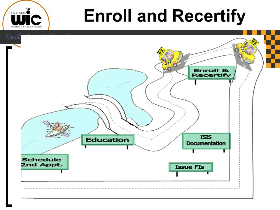 Enroll and Recertify Now move your taxi cab to Enroll and Recertify .