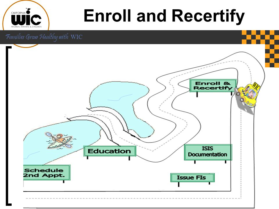 Enroll and Recertify Now move your taxi cab to Isis Documentation .