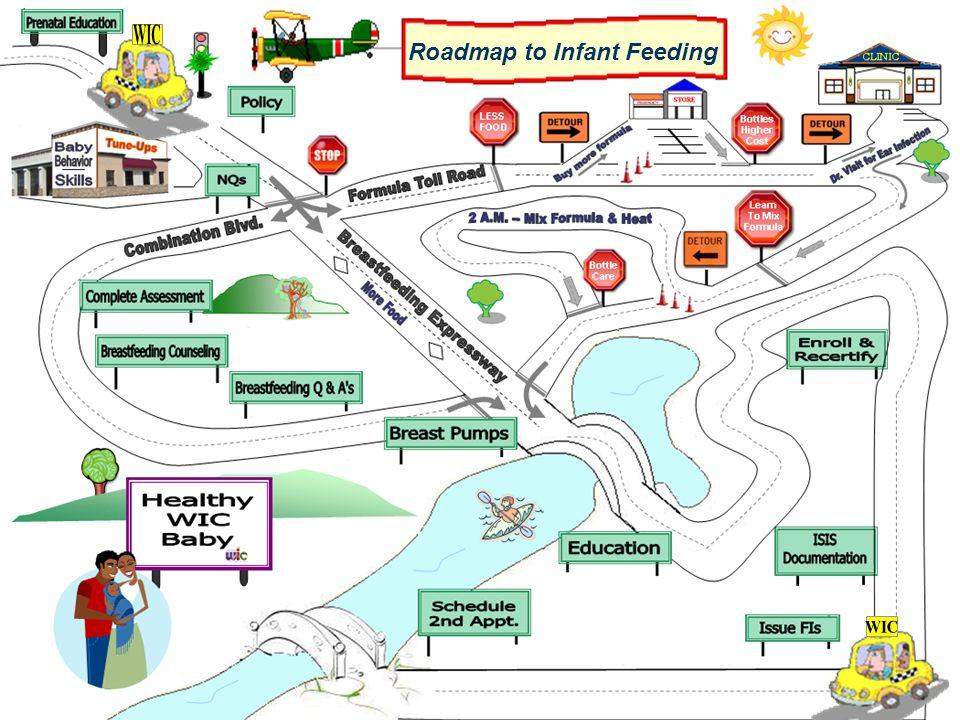Roadmap to Infant Feeding