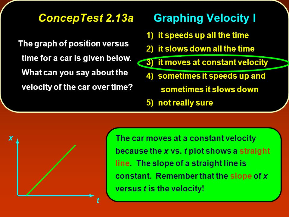 ConcepTest 2.13a Graphing Velocity I