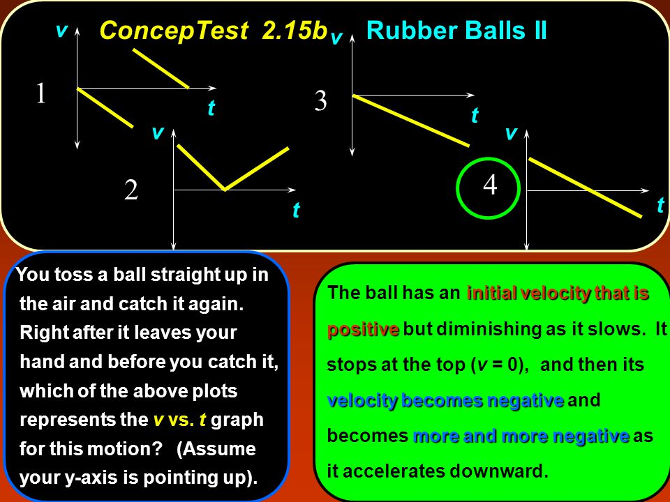 ConcepTest 2.15b Rubber Balls II