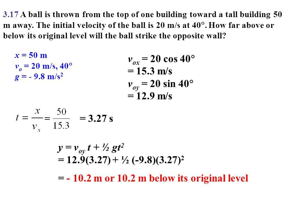 = - 10.2 m or 10.2 m below its original level