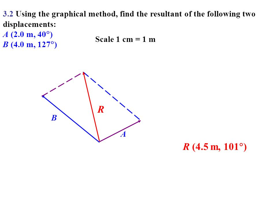 3.2 Using the graphical method, find the resultant of the following two displacements: