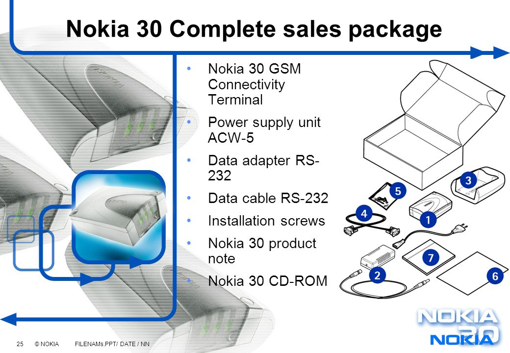 Nokia 30 Complete sales package