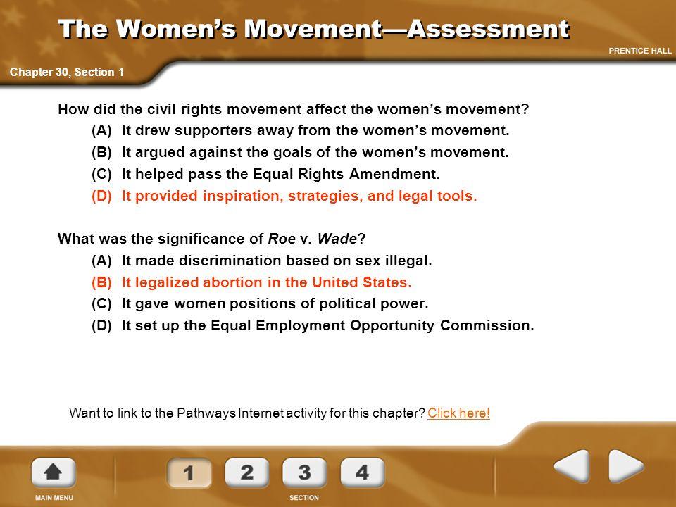 The Women's Movement—Assessment