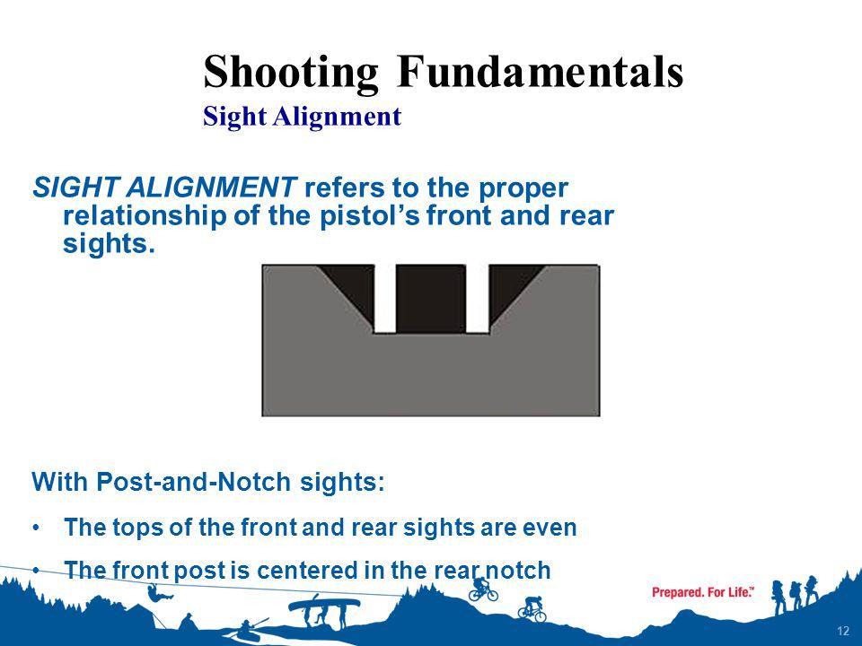 Shooting Fundamentals Sight Alignment