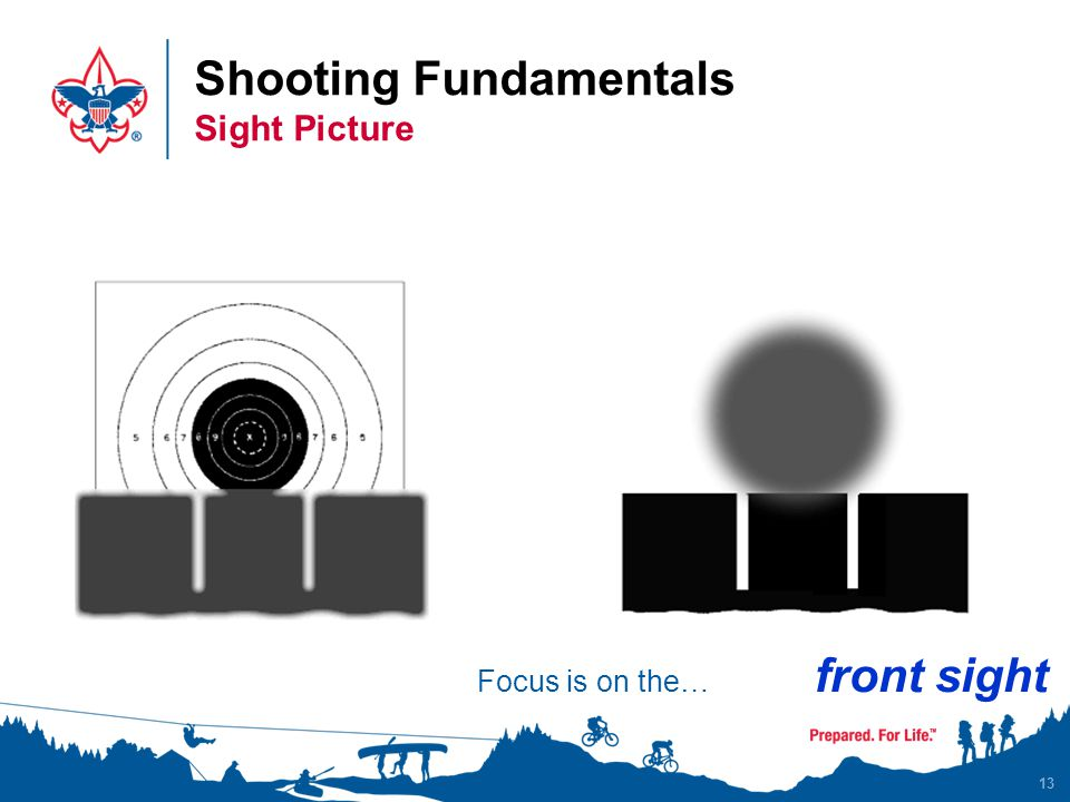 Shooting Fundamentals Sight Picture