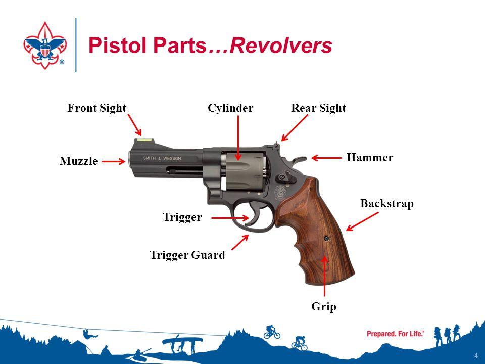 Pistol Parts…Revolvers