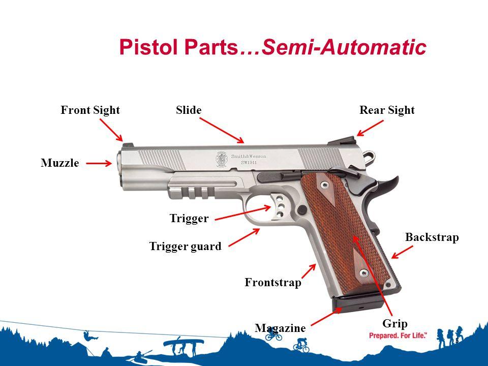 Pistol Parts…Semi-Automatic