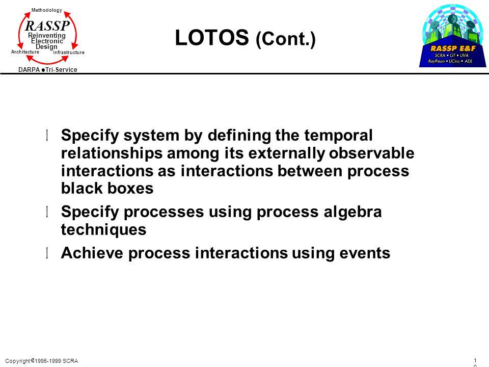 LOTOS (Cont.)
