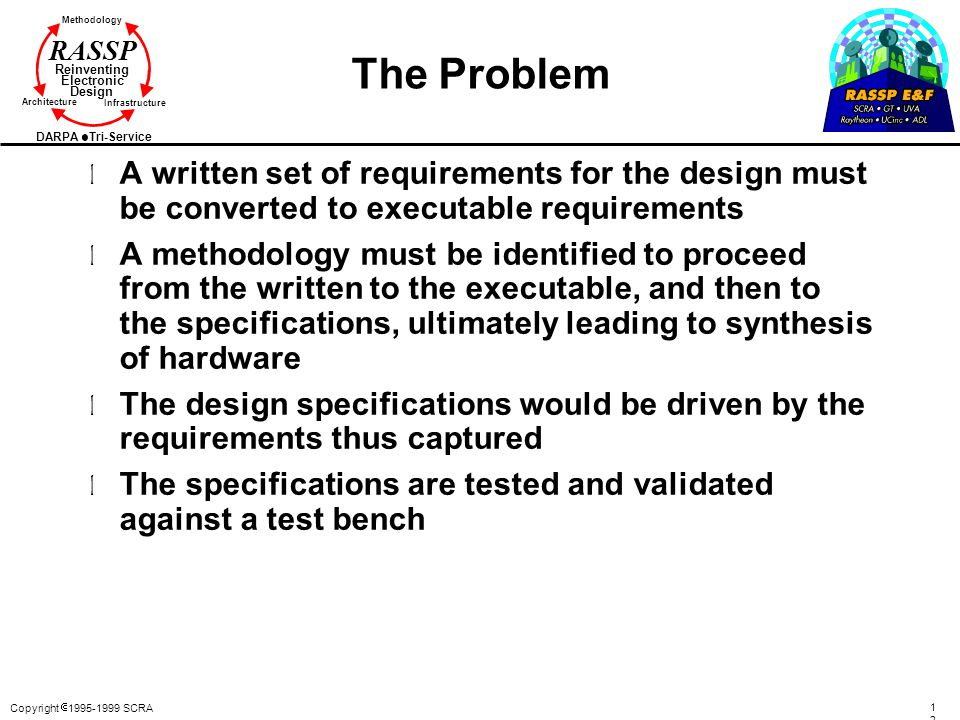 The Problem A written set of requirements for the design must be converted to executable requirements.