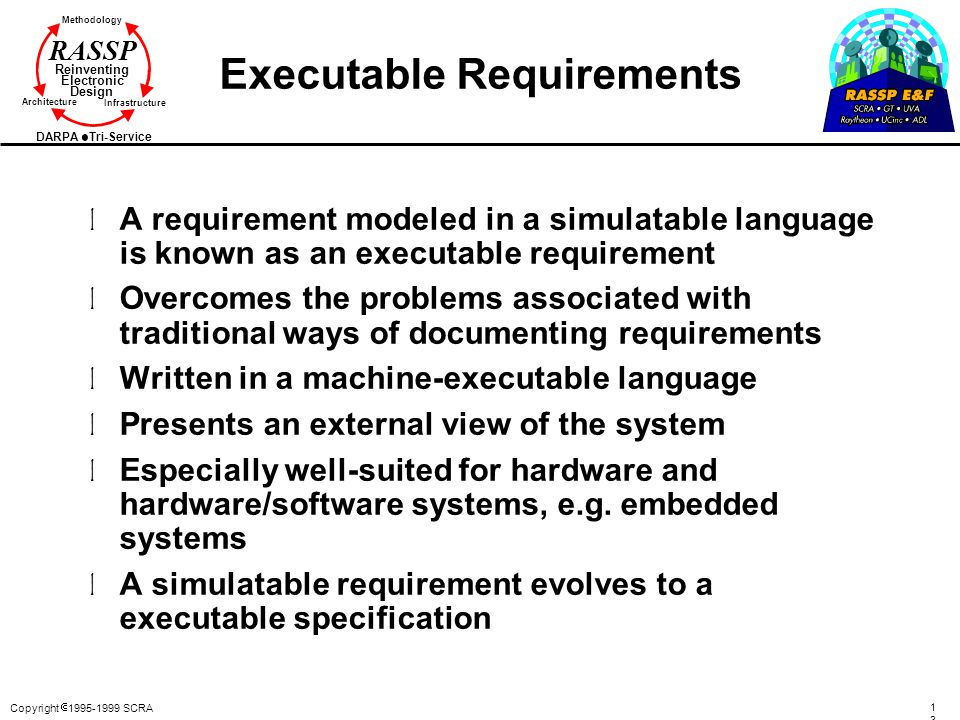 Executable Requirements