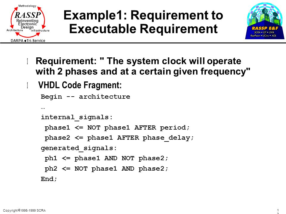 Example1: Requirement to Executable Requirement