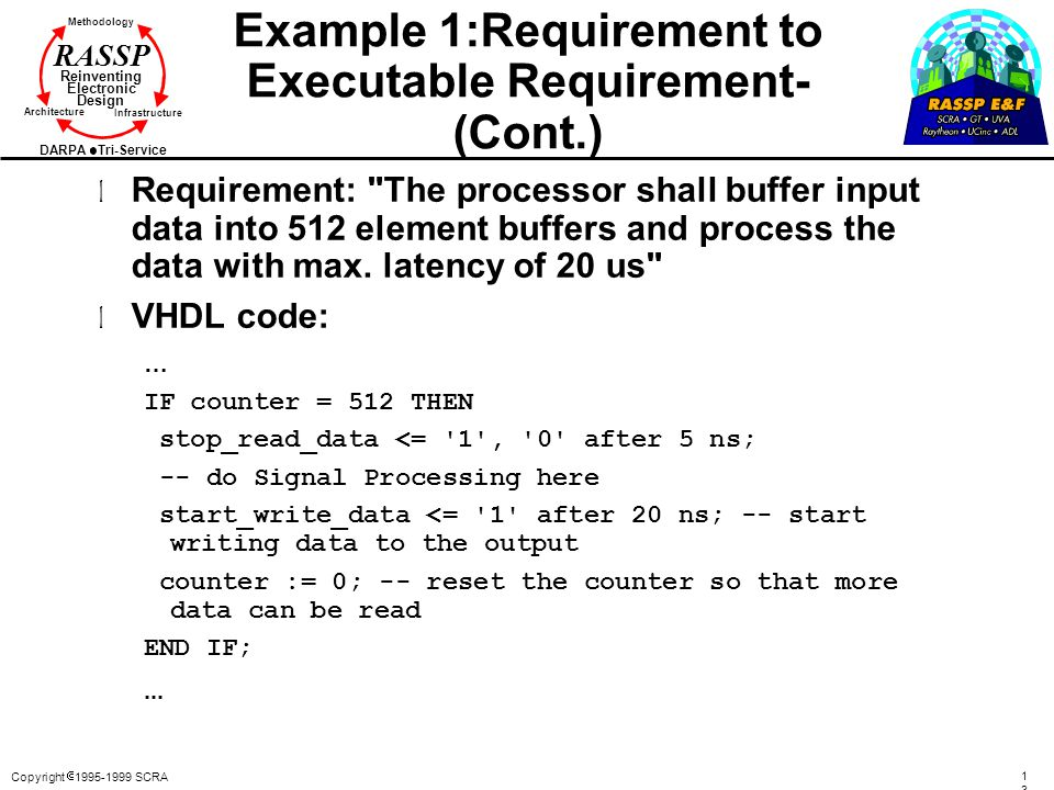 Example 1:Requirement to Executable Requirement- (Cont.)