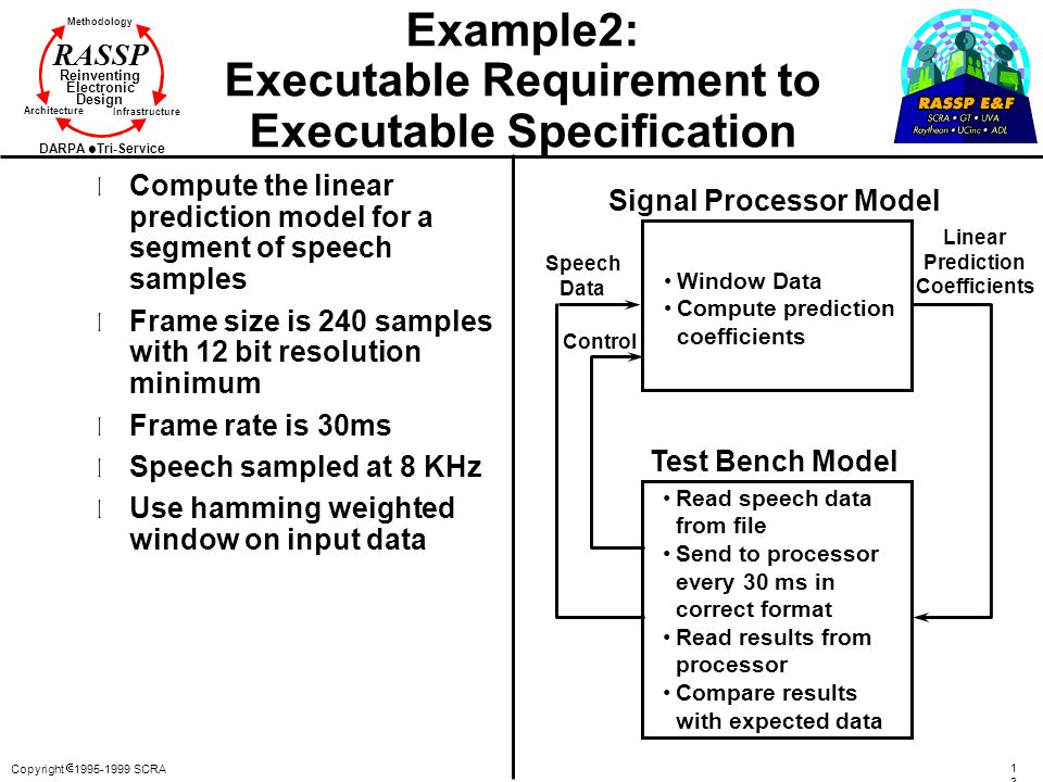 Example2: Executable Requirement to Executable Specification