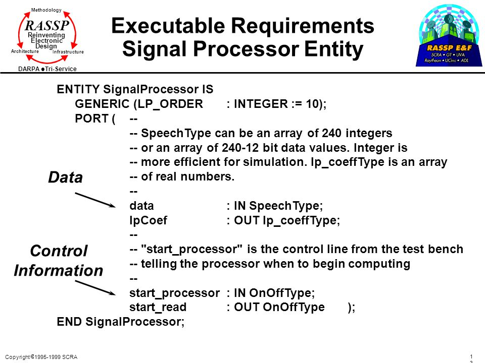 Executable Requirements Signal Processor Entity